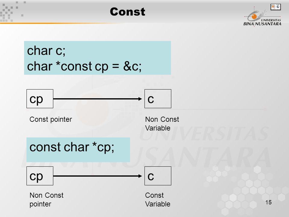 char c; char *const cp = &c; cp c const char *cp; cp c Const