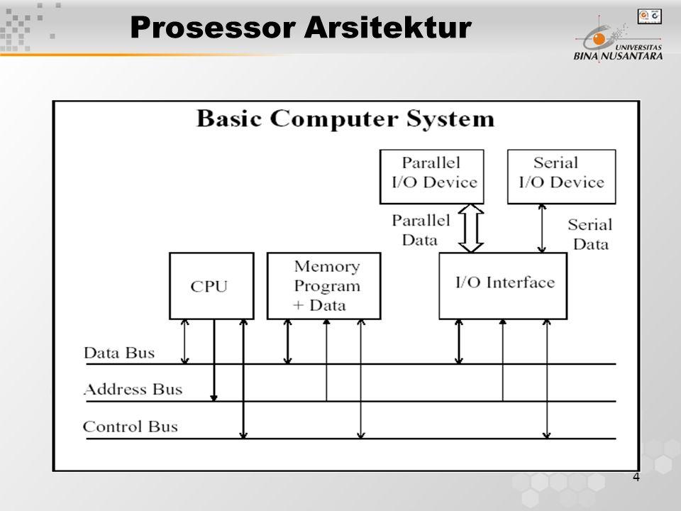Prosessor Arsitektur