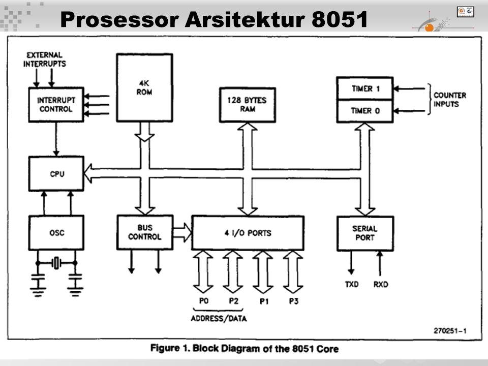 Prosessor Arsitektur 8051