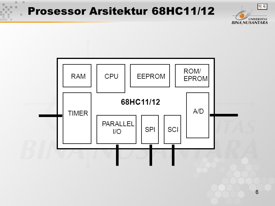 Prosessor Arsitektur 68HC11/12