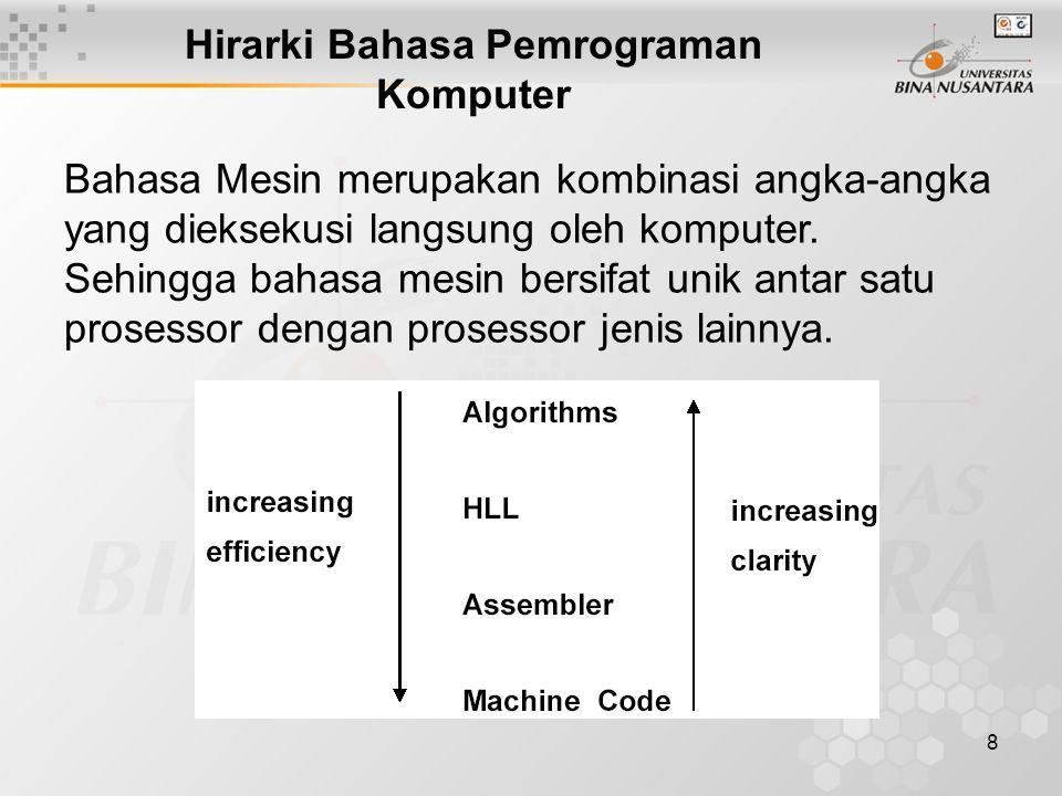 Hirarki Bahasa Pemrograman Komputer