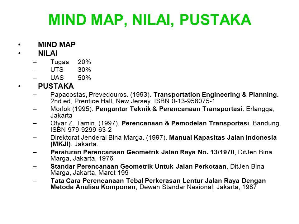 MIND MAP, NILAI, PUSTAKA MIND MAP NILAI PUSTAKA Tugas 20% UTS 30%
