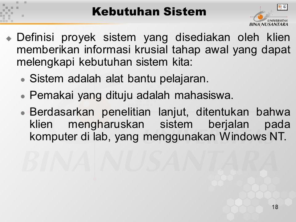 Kebutuhan Sistem