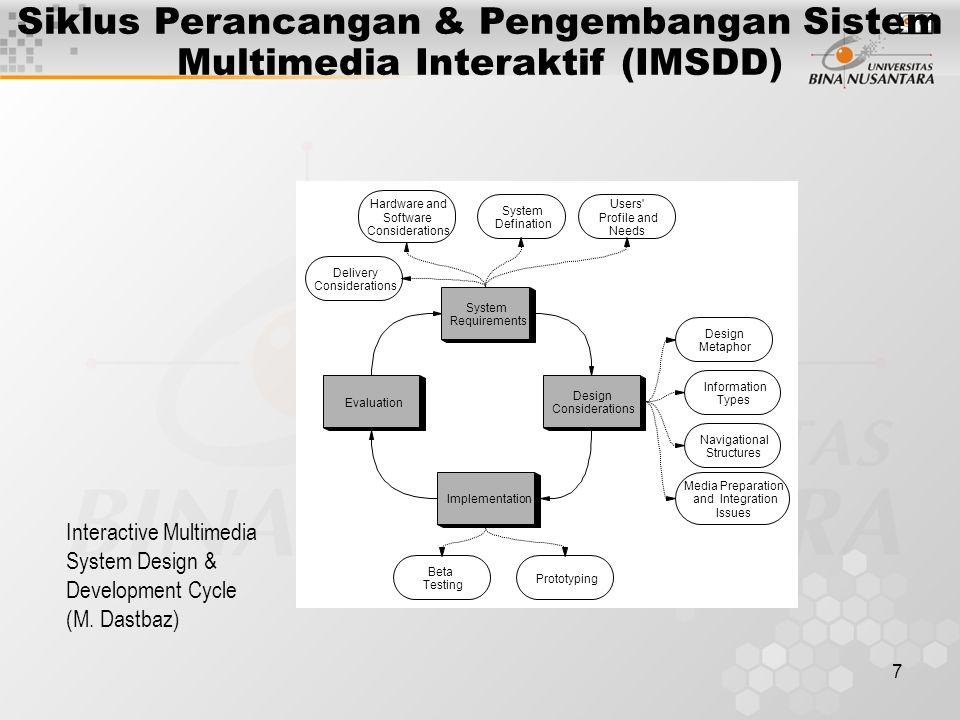 Siklus Perancangan & Pengembangan Sistem Multimedia Interaktif (IMSDD)