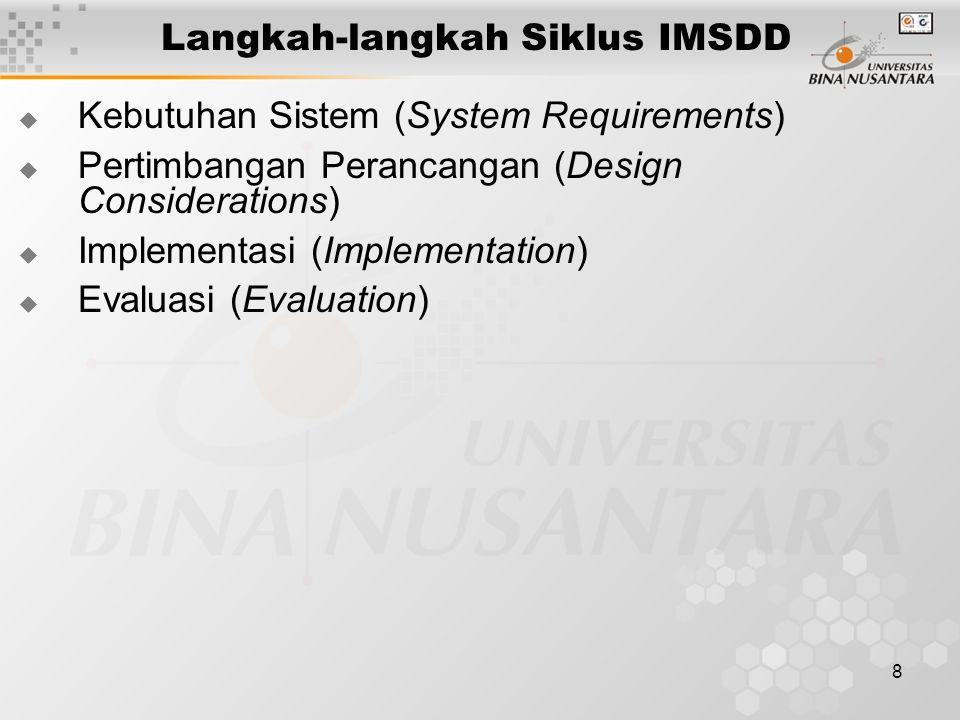 Langkah-langkah Siklus IMSDD