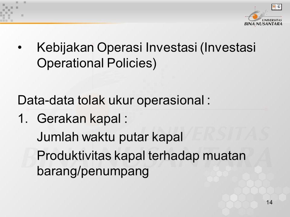 Kebijakan Operasi Investasi (Investasi Operational Policies)