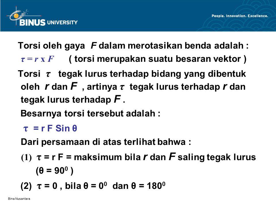 (1) τ = r F = maksimum bila r dan F saling tegak lurus
