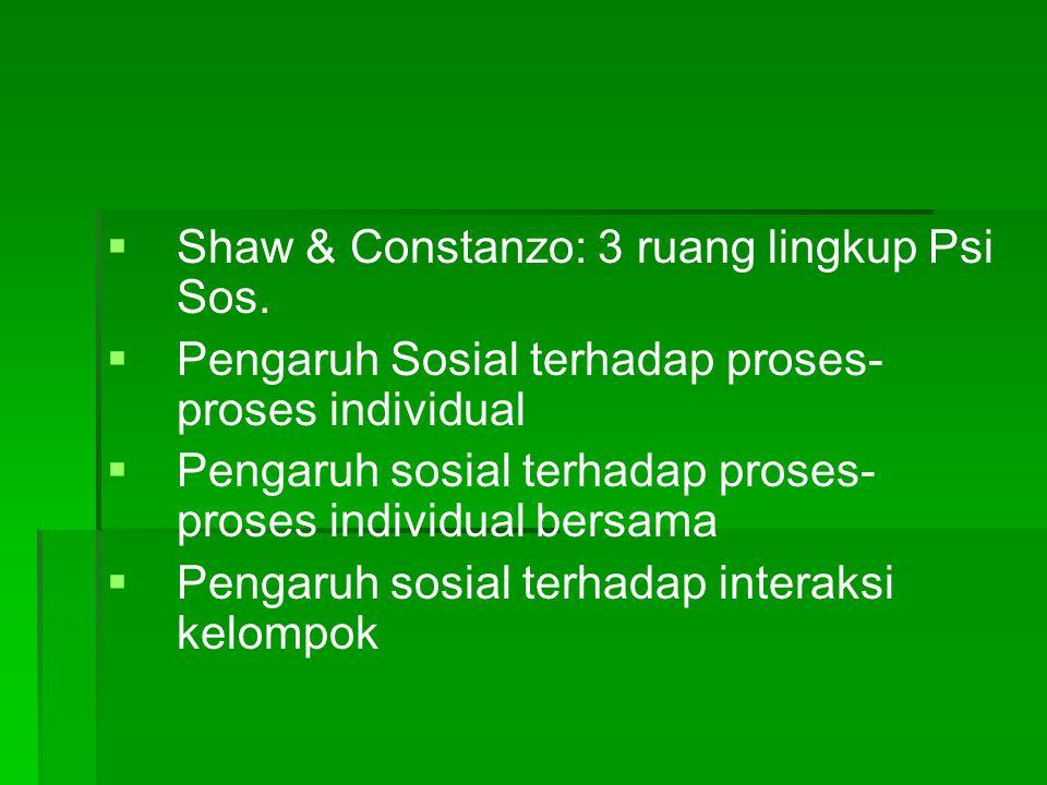 Shaw & Constanzo: 3 ruang lingkup Psi Sos.
