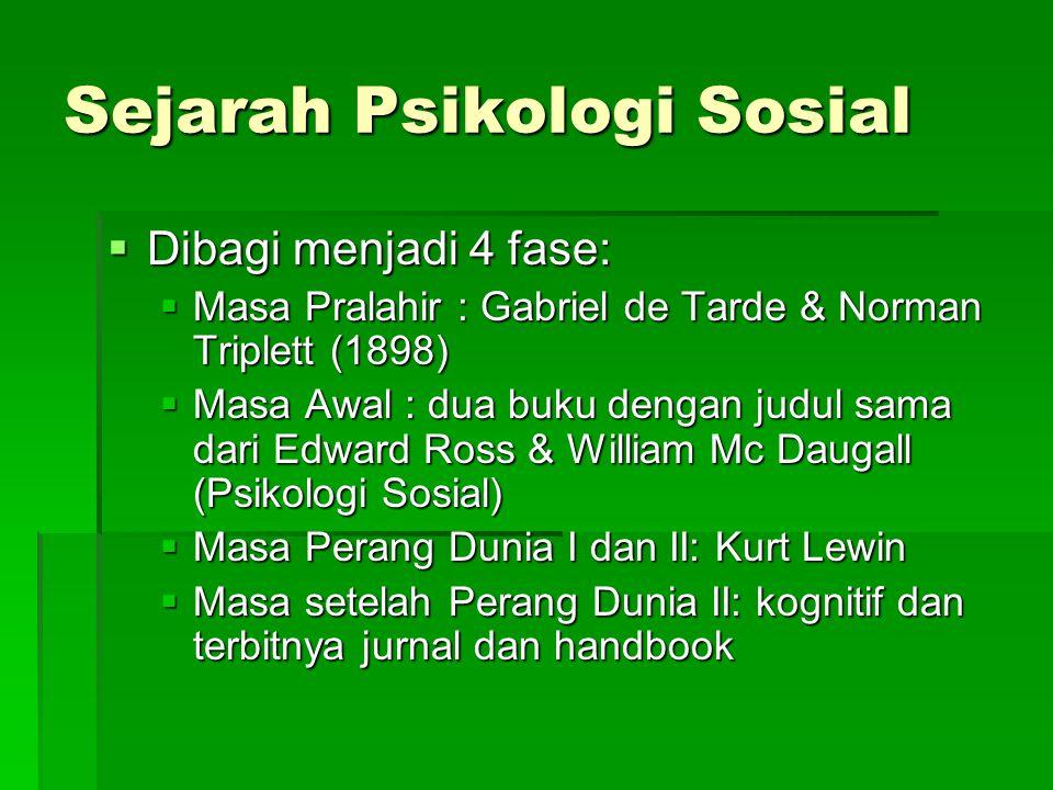 Sejarah Psikologi Sosial