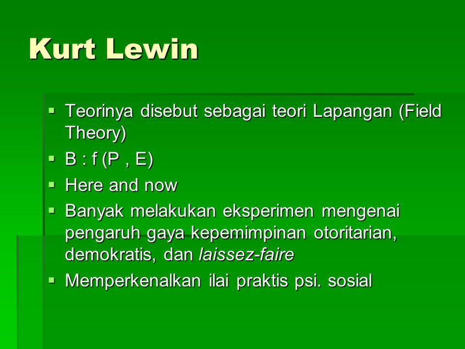 Kurt Lewin Teorinya disebut sebagai teori Lapangan (Field Theory)