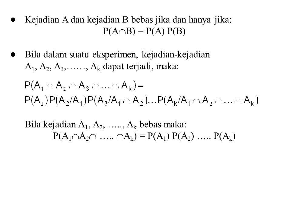 P(A1A2 ….. Ak) = P(A1) P(A2) ….. P(Ak)