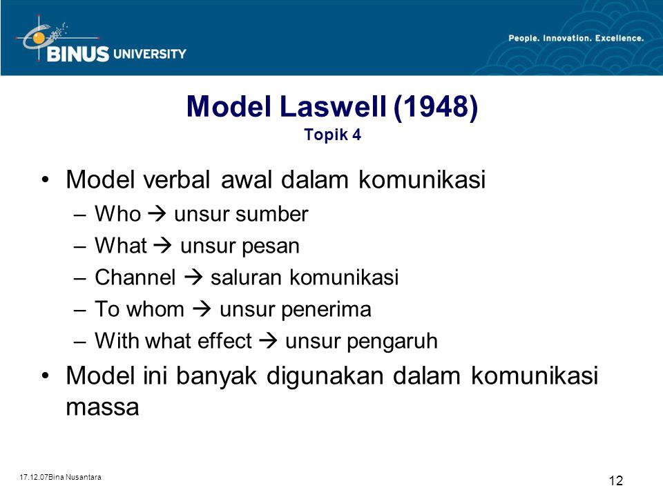 Model Laswell (1948) Topik 4 Model verbal awal dalam komunikasi