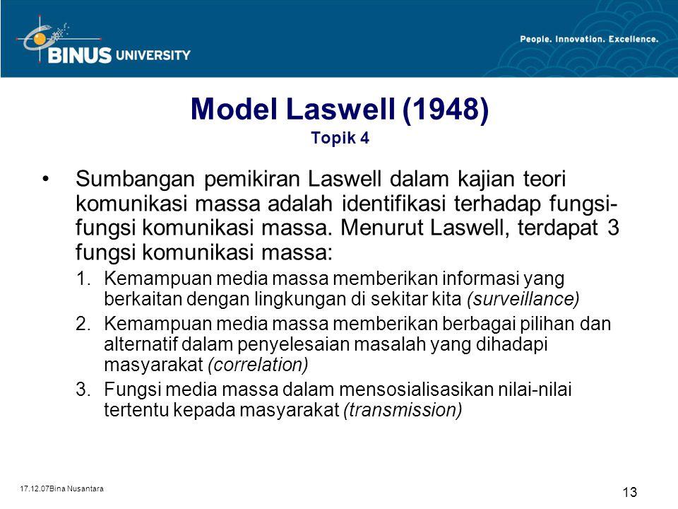 Model Laswell (1948) Topik 4