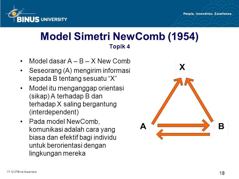 Model Simetri NewComb (1954) Topik 4