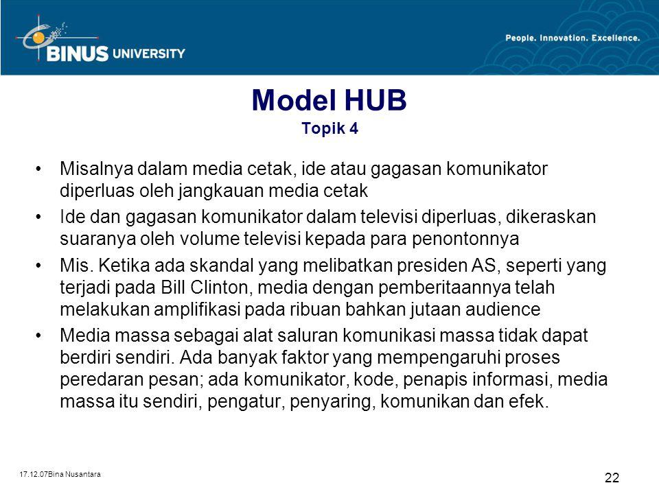 Model HUB Topik 4 Misalnya dalam media cetak, ide atau gagasan komunikator diperluas oleh jangkauan media cetak.