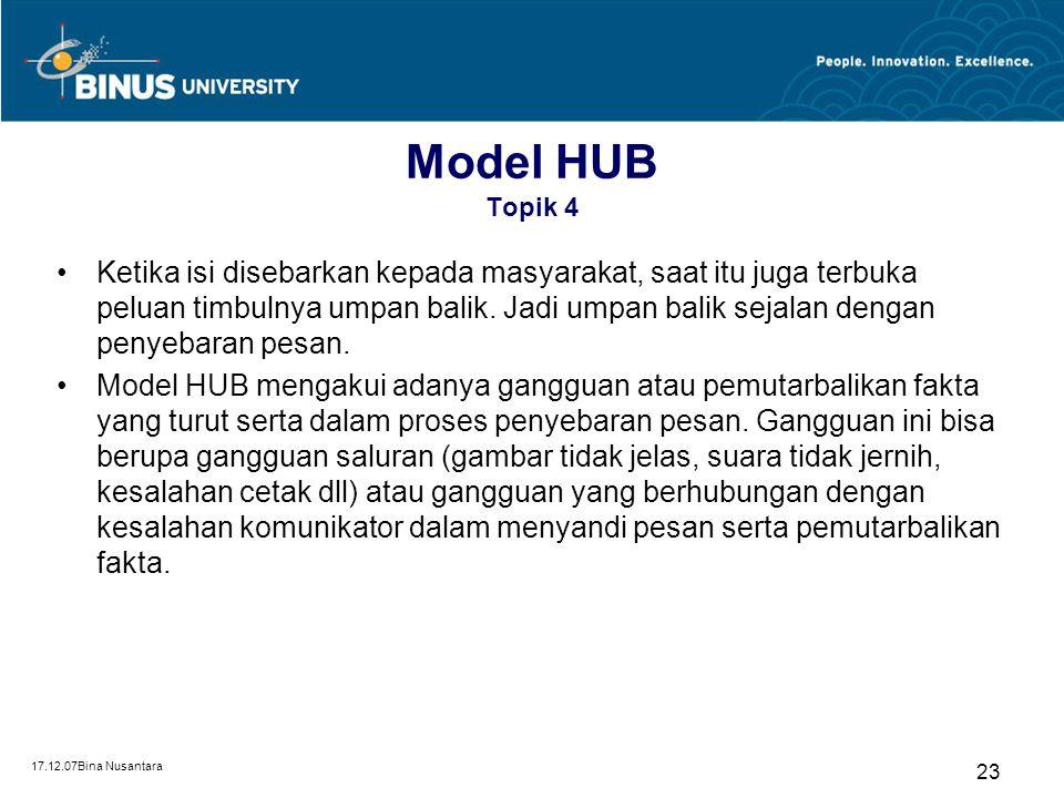 Model HUB Topik 4