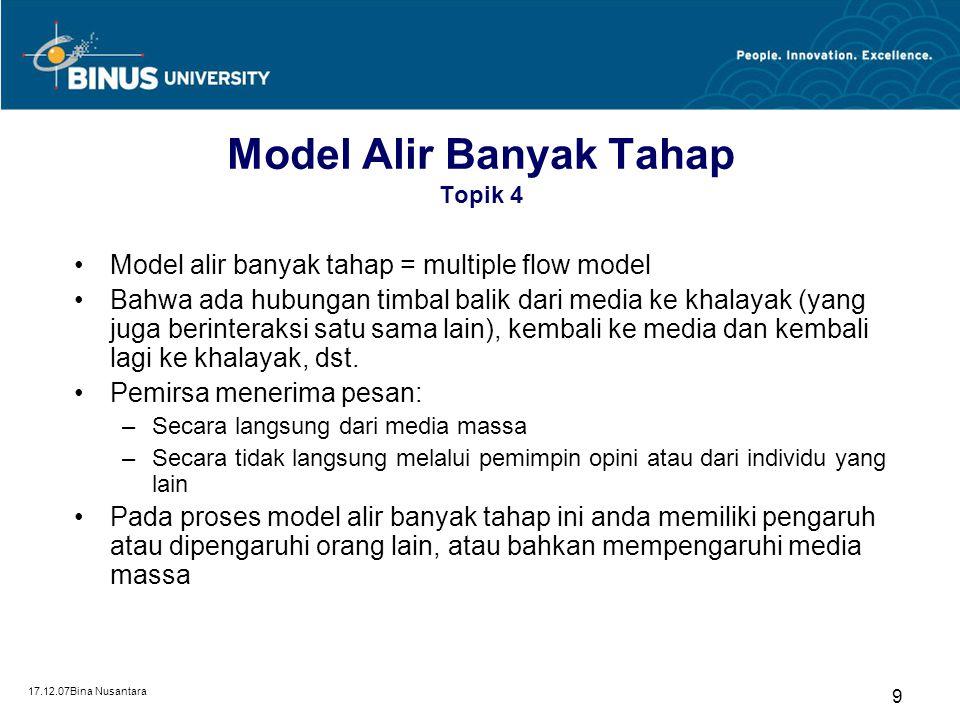 Model Alir Banyak Tahap Topik 4