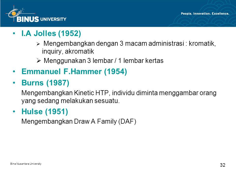 I.A Jolles (1952) Emmanuel F.Hammer (1954) Burns (1987) Hulse (1951)