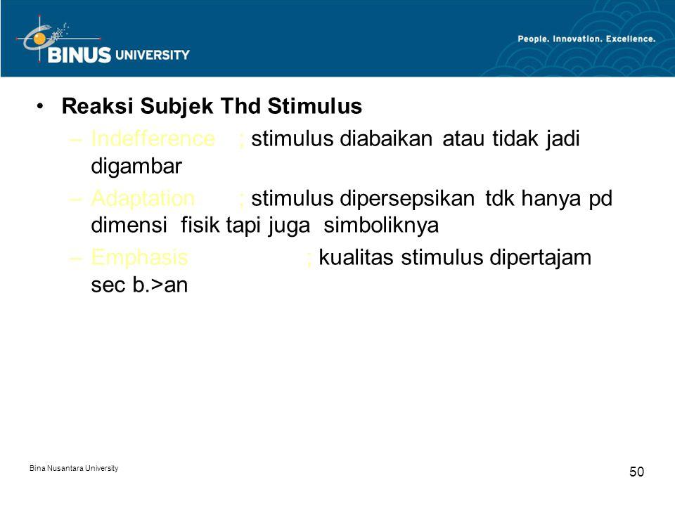 Reaksi Subjek Thd Stimulus