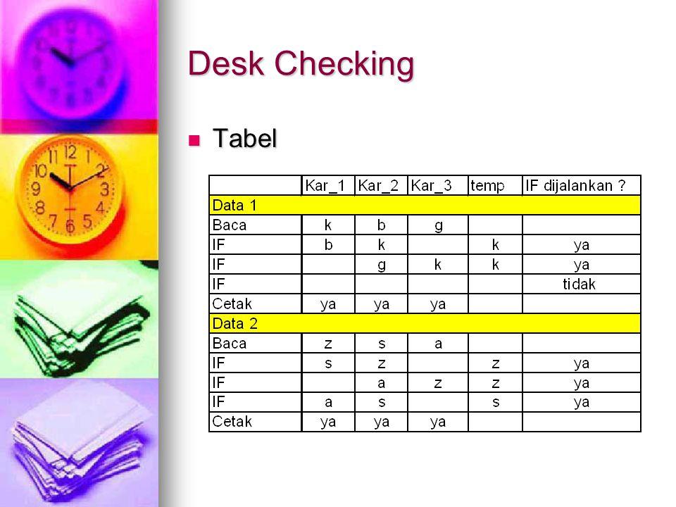 Desk Checking Tabel