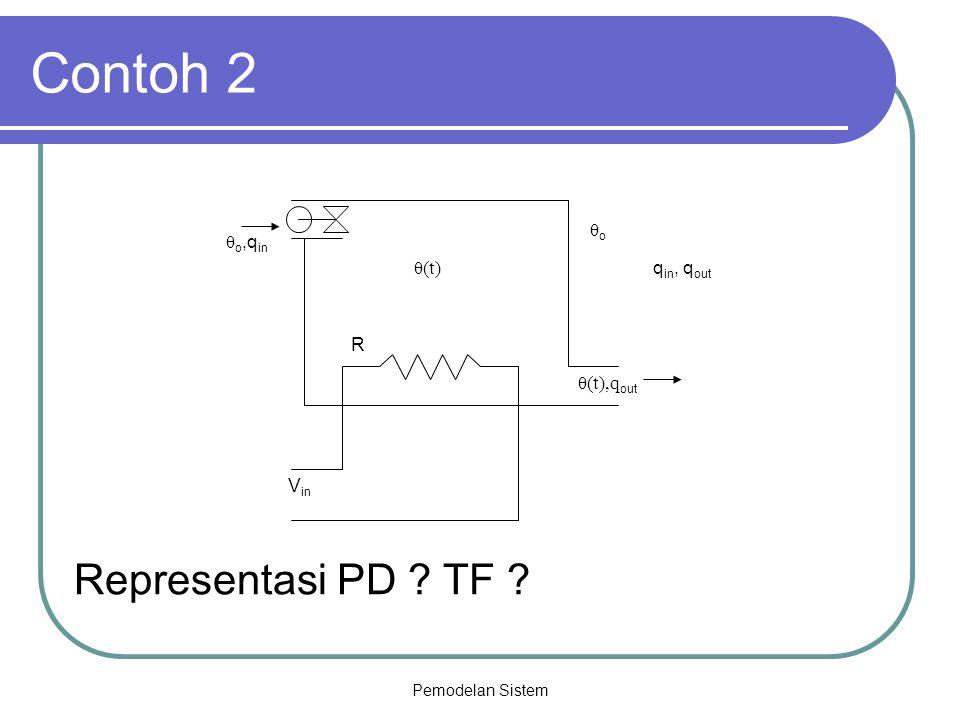 Contoh 2 Representasi PD TF θo,qin θ(t) R Vin θ(t),qout θo