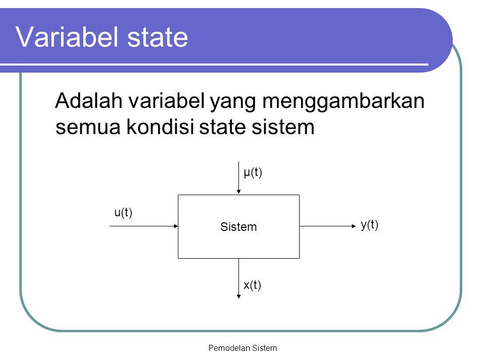 Variabel state Adalah variabel yang menggambarkan semua kondisi state sistem. μ(t) Sistem. u(t) y(t)