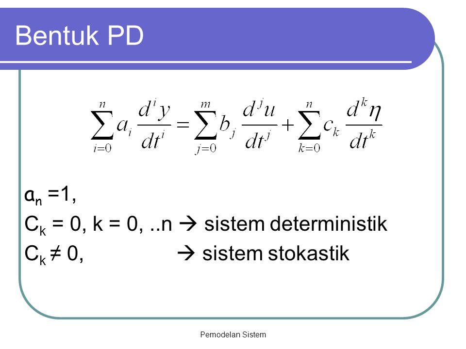 Bentuk PD an =1, Ck = 0, k = 0, ..n  sistem deterministik