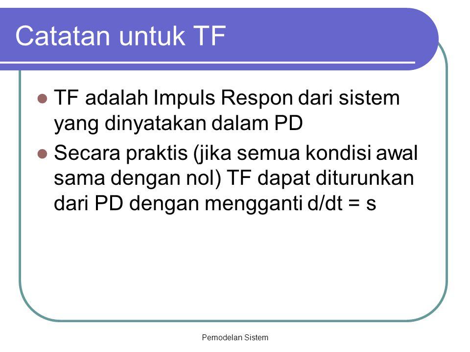 Catatan untuk TF TF adalah Impuls Respon dari sistem yang dinyatakan dalam PD.