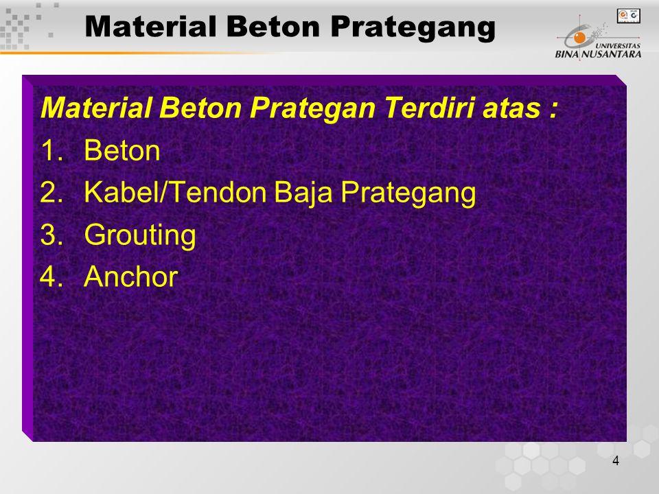 Material Beton Prategang