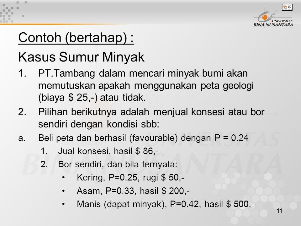 Contoh (bertahap) : Kasus Sumur Minyak