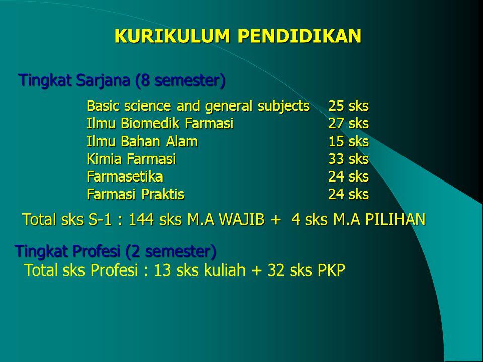 KURIKULUM PENDIDIKAN Tingkat Sarjana (8 semester)