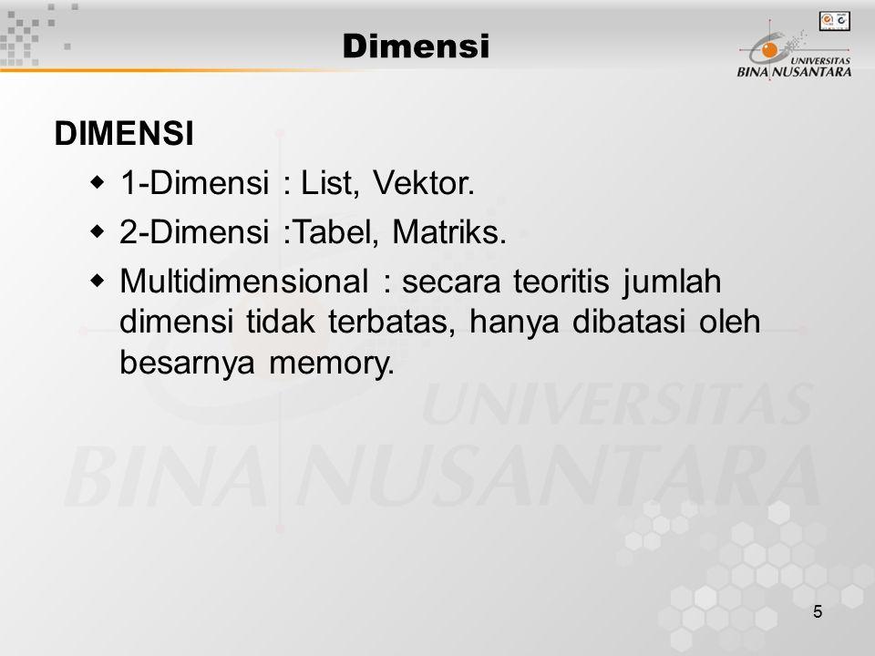 Dimensi DIMENSI. 1-Dimensi : List, Vektor. 2-Dimensi :Tabel, Matriks.