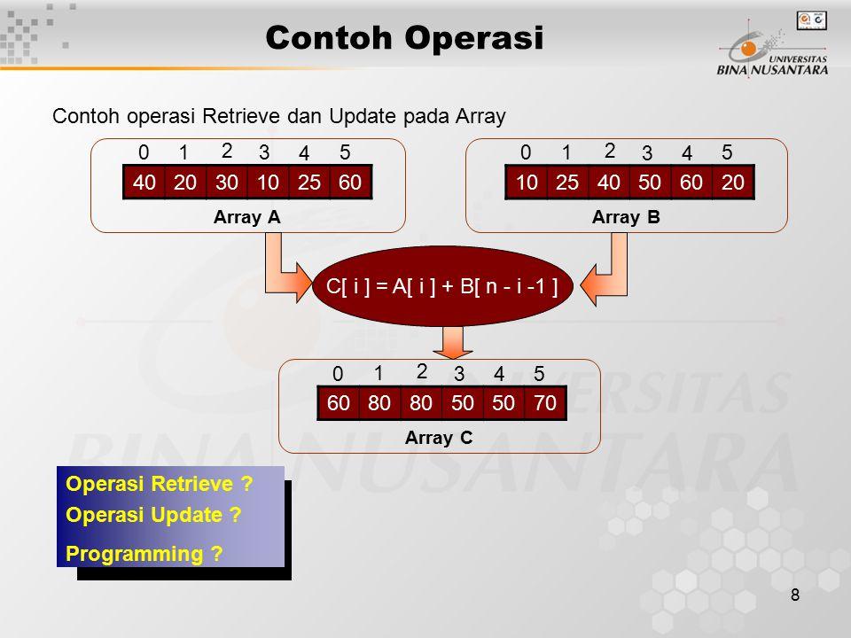 Contoh Operasi Contoh operasi Retrieve dan Update pada Array 40 20 30