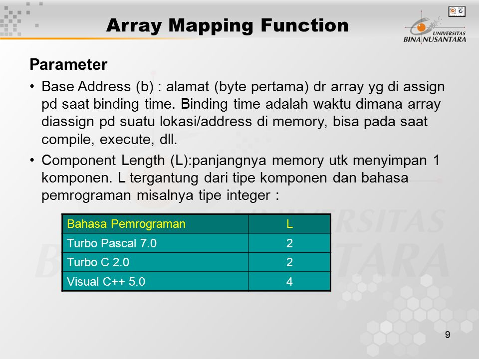 Array Mapping Function