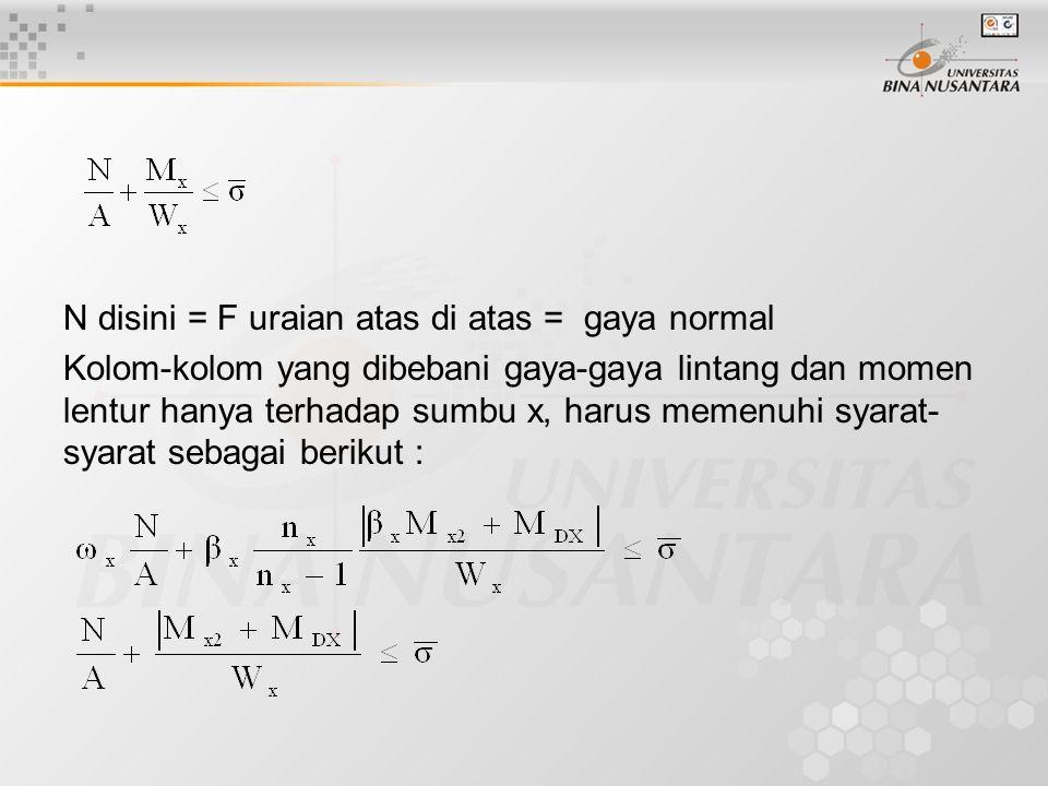 N disini = F uraian atas di atas = gaya normal