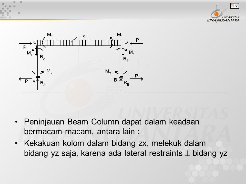 Peninjauan Beam Column dapat dalam keadaan bermacam-macam, antara lain :