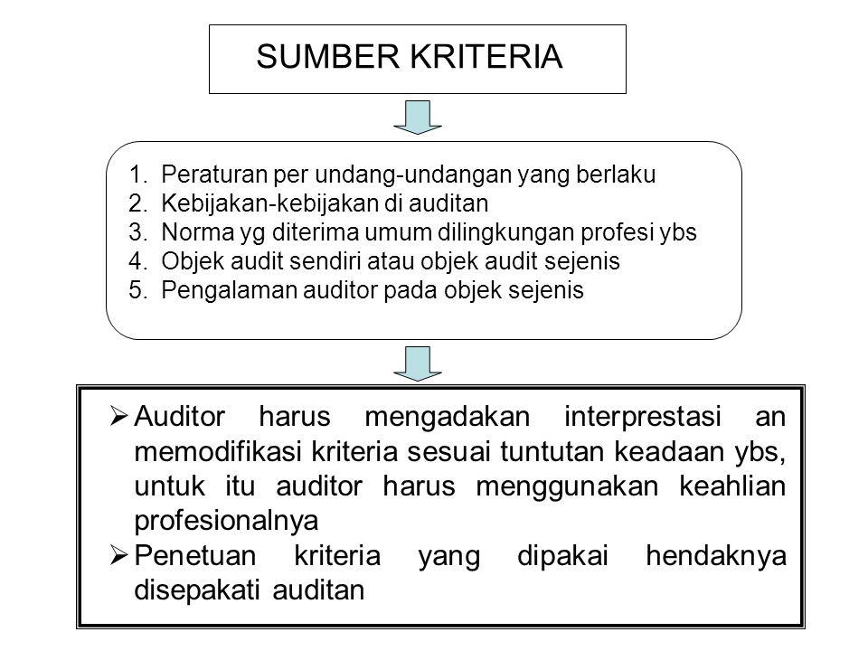 SUMBER KRITERIA Peraturan per undang-undangan yang berlaku. Kebijakan-kebijakan di auditan. Norma yg diterima umum dilingkungan profesi ybs.