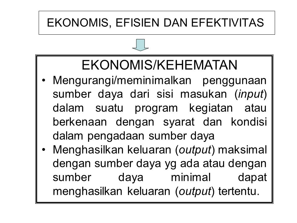 EKONOMIS, EFISIEN DAN EFEKTIVITAS