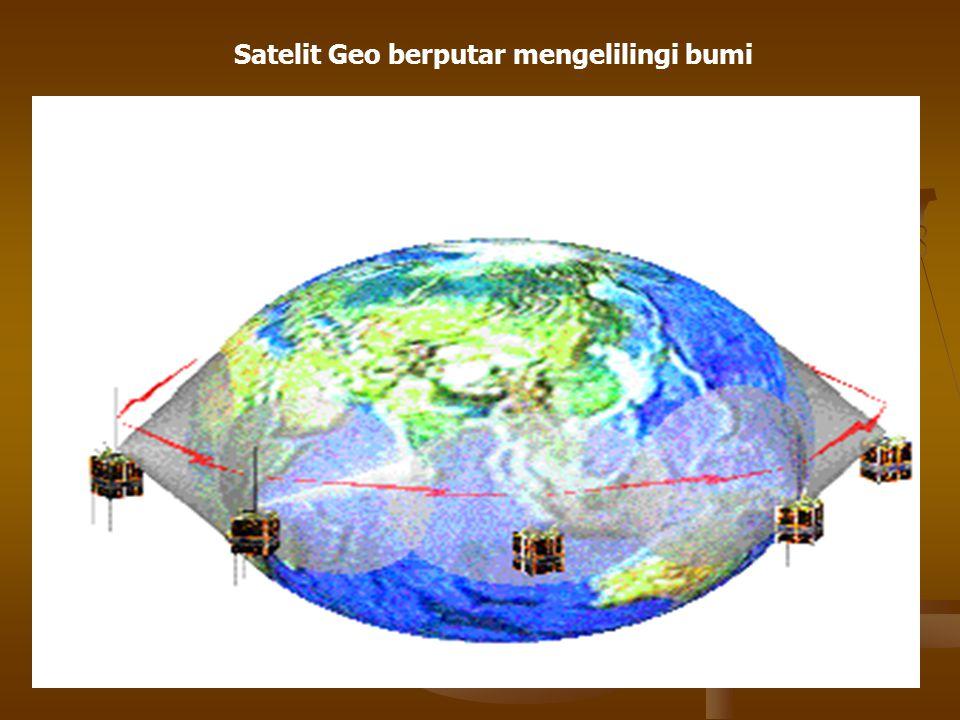Satelit Geo berputar mengelilingi bumi