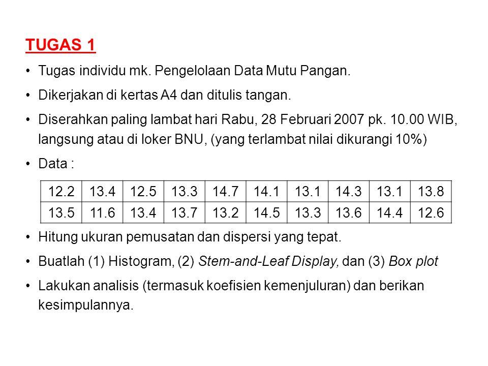 TUGAS 1 Tugas individu mk. Pengelolaan Data Mutu Pangan.