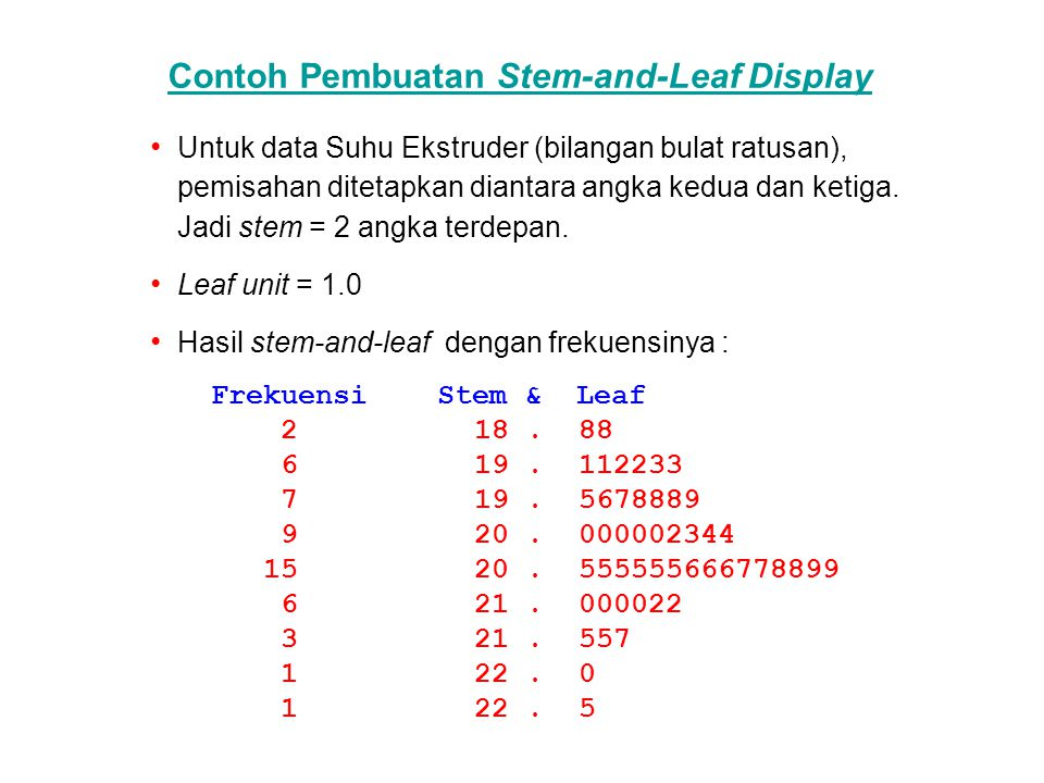 Contoh Pembuatan Stem-and-Leaf Display