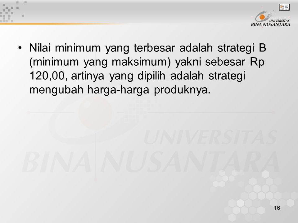 Nilai minimum yang terbesar adalah strategi B (minimum yang maksimum) yakni sebesar Rp 120,00, artinya yang dipilih adalah strategi mengubah harga-harga produknya.