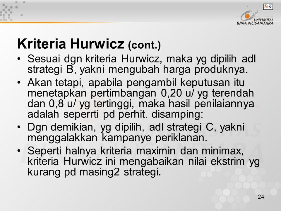 Kriteria Hurwicz (cont.)