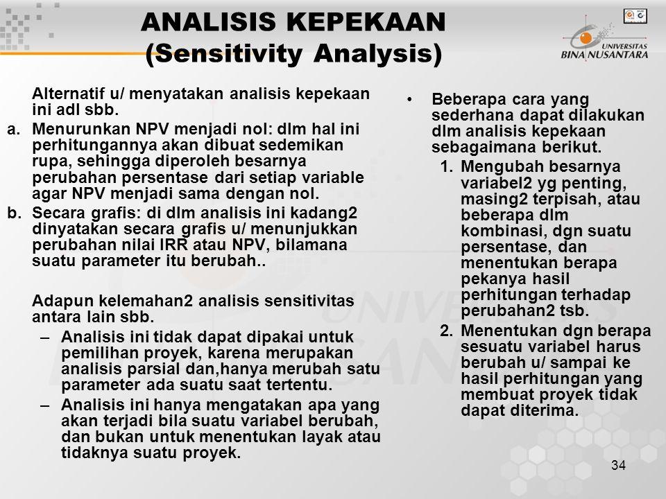 ANALISIS KEPEKAAN (Sensitivity Analysis)