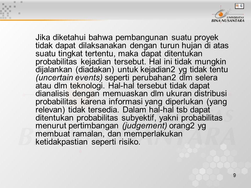 Jika diketahui bahwa pembangunan suatu proyek tidak dapat dilaksanakan dengan turun hujan di atas suatu tingkat tertentu, maka dapat ditentukan probabilitas kejadian tersebut.