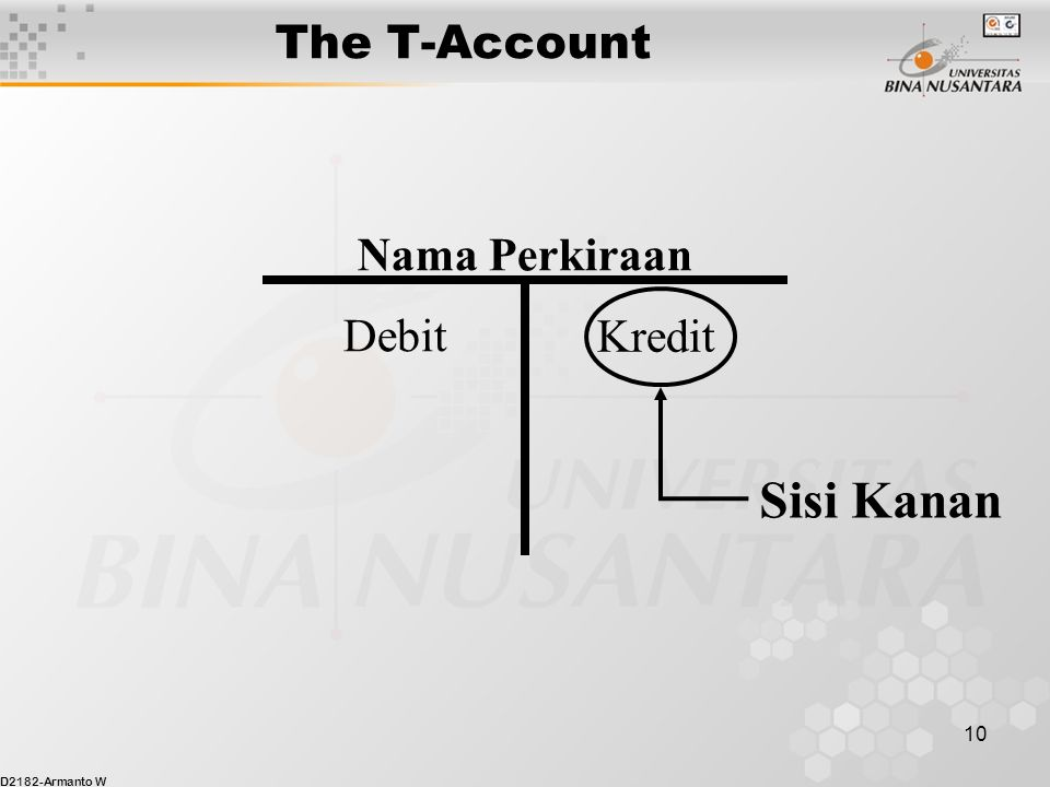 The T-Account Nama Perkiraan Debit Kredit Sisi Kanan