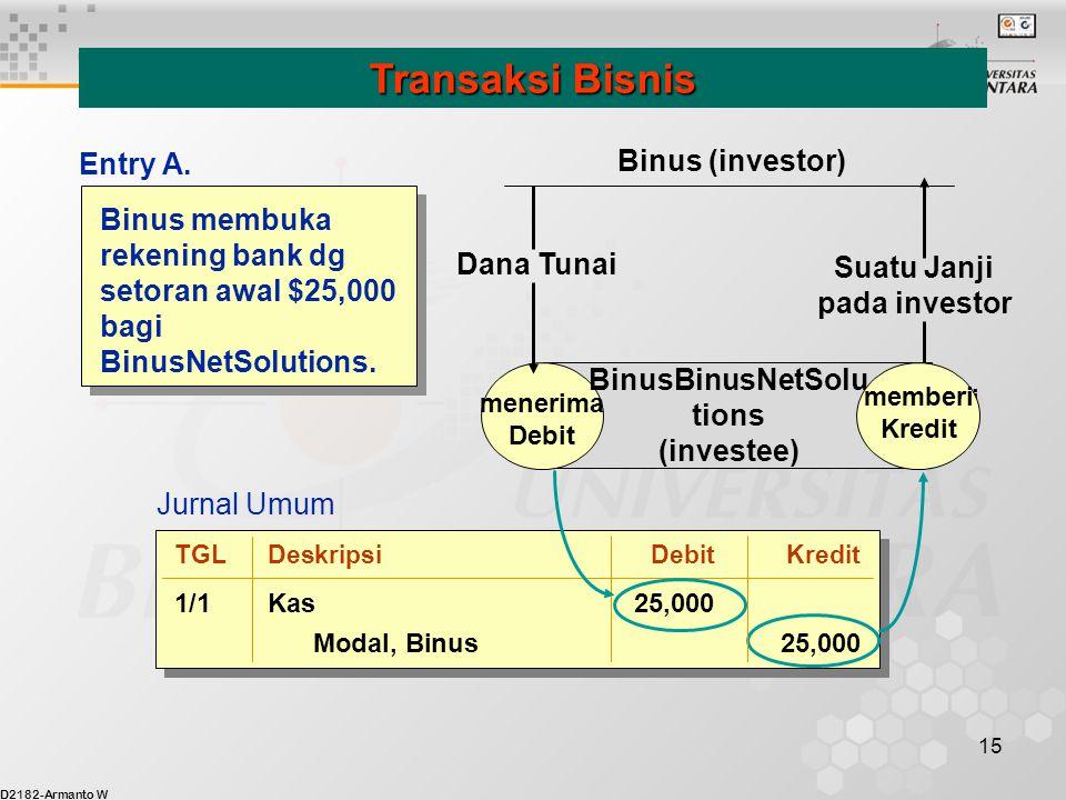 Suatu Janji pada investor BinusBinusNetSolutions