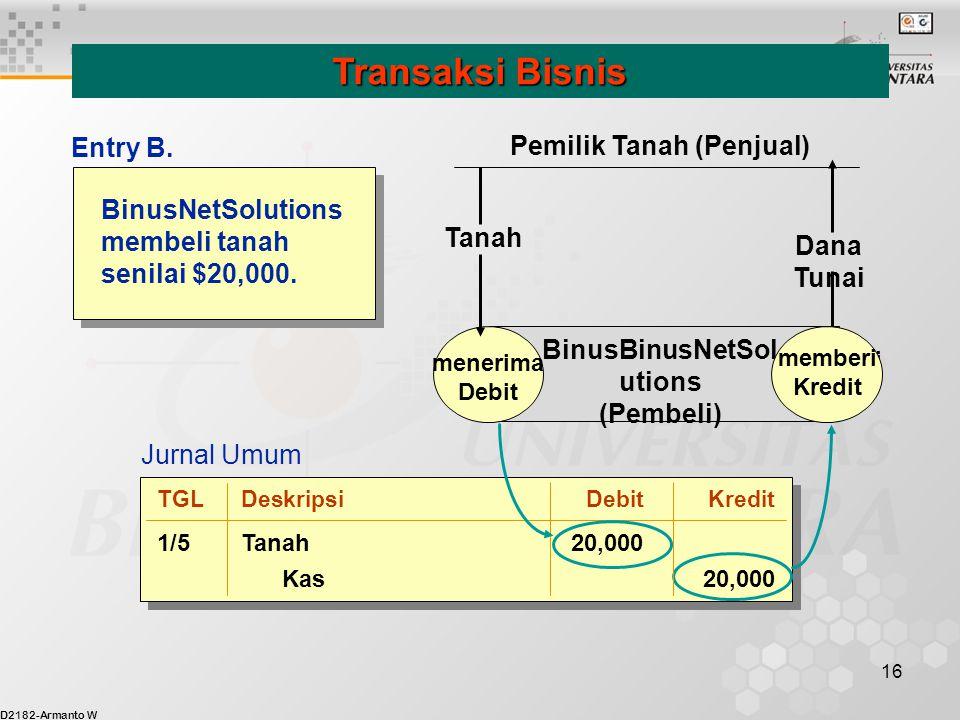Pemilik Tanah (Penjual) BinusBinusNetSolutions