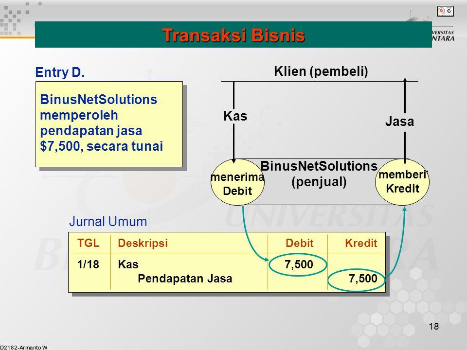 Transaksi Bisnis Entry D. Klien (pembeli)