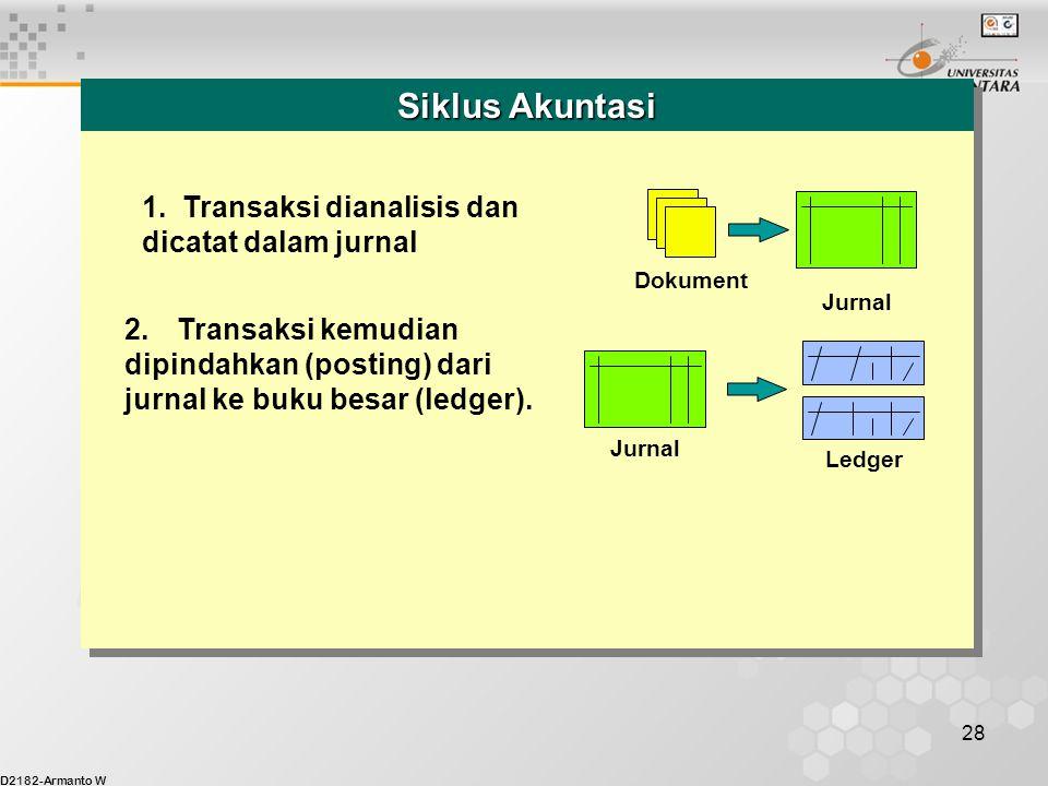 Siklus Akuntasi 1. Transaksi dianalisis dan dicatat dalam jurnal